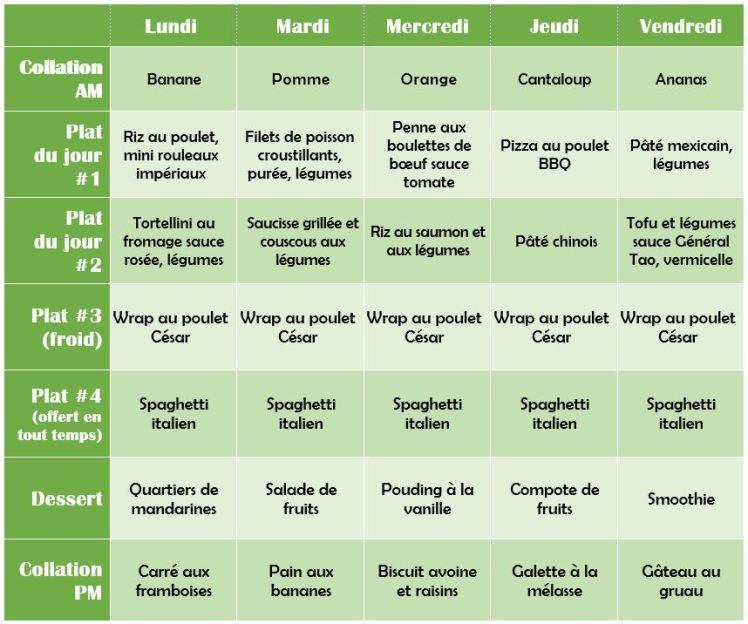 Exemple menu garderie 2018-19